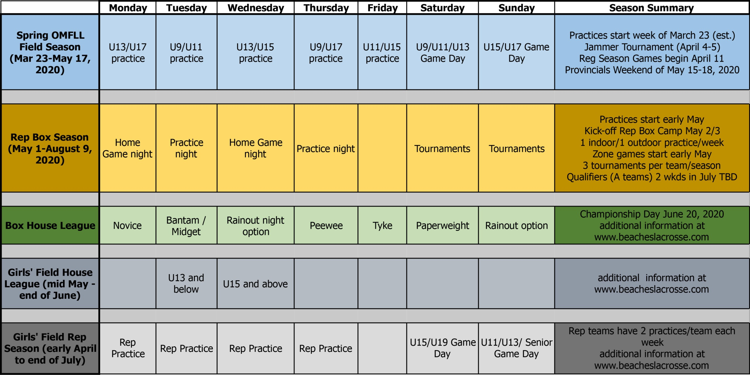 Master Schedule for Beaches Lacrosse House League